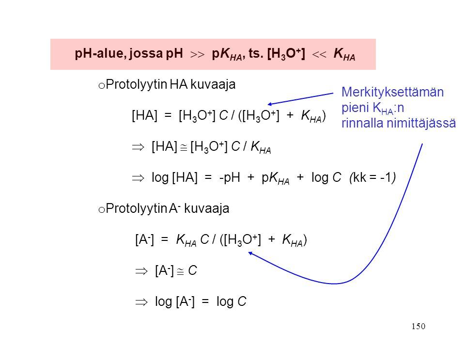 pH-alue, jossa pH  pKHA, ts. [H3O+]  KHA